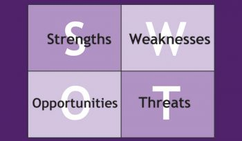 SWOT Matrix—Strengths, Weaknesses, Opportunities and Threats