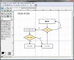 Circle of life flowchart